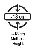 Yaklaşık 18 cm yatak yüksekliği