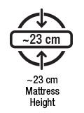 Yaklaşık 23 cm yatak yüksekliği