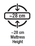 Yaklaşık 28 cm yatak yüksekliği