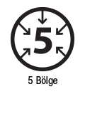 5 Bölgeli Pocket Yay Sistemi