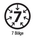 7 Bölgeli Pocket Yay Sistemi