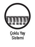 Çoklu Yay Sistemi